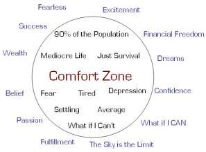 comfort-20zone-small1